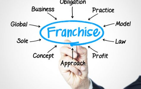 How does Franchise Business grow?