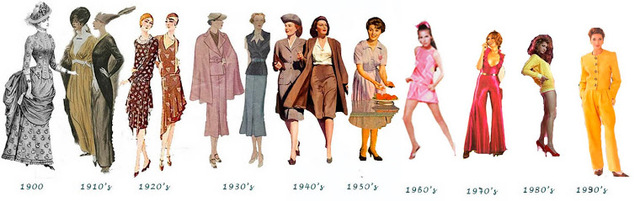 Fashion changes in the 20th century
