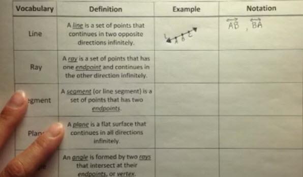 Geometry Basics (Part 1)