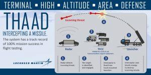 mfc-thaad-info-web-page-intercepting-hr