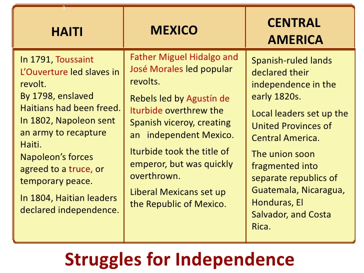 Image result for Mexican Social Class System at independence