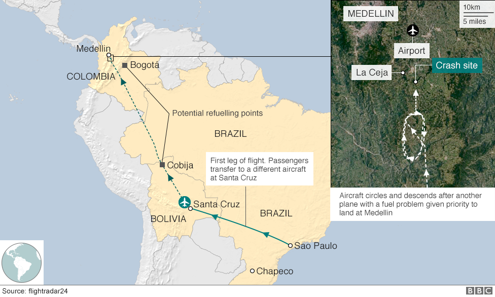 Map of the route taken by the Chapecoense team