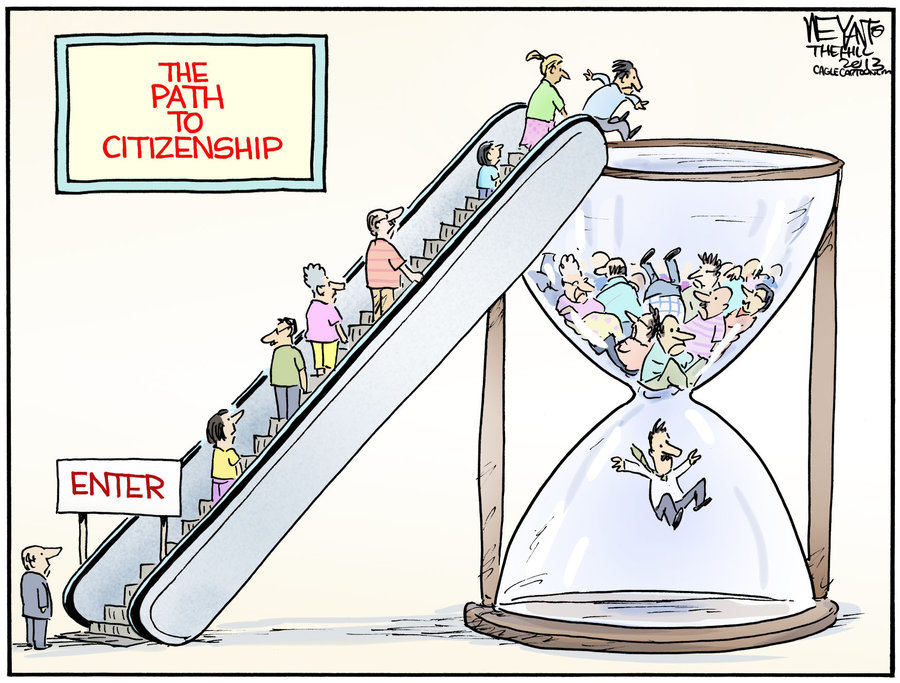 What is the path to Citizenship?