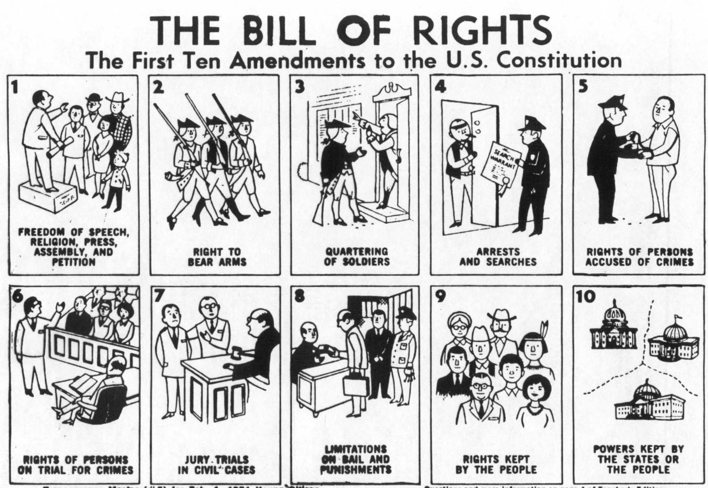 an analysis of the first amendment and our rights in the united states of america Bill of rights first amendment  the constitution explained  it guarantees that the united states under the constitution would assume all debts and contracts.