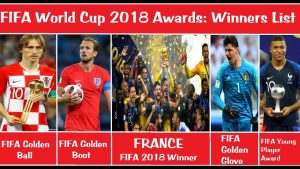 Fifa award world cup