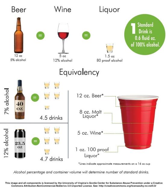Alcoholism+