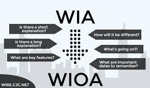 WIOA2